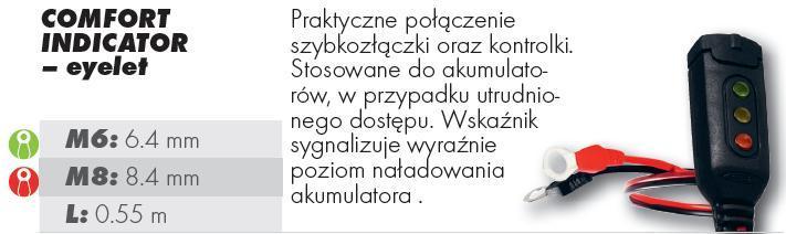 eyelet_ctek