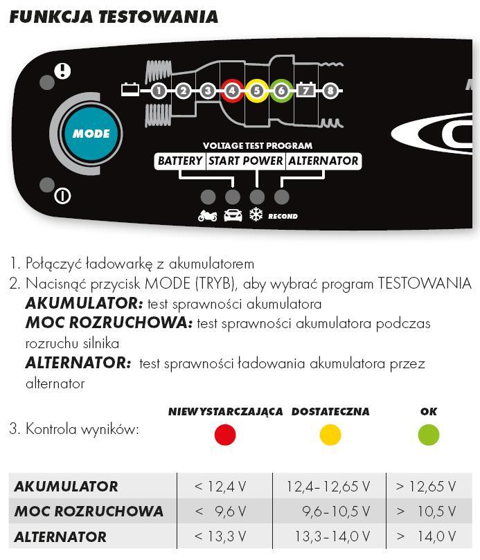 ctek_funkcja_ładowania
