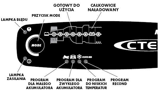 Panel_MXS50